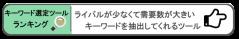 キーワード選定ツール